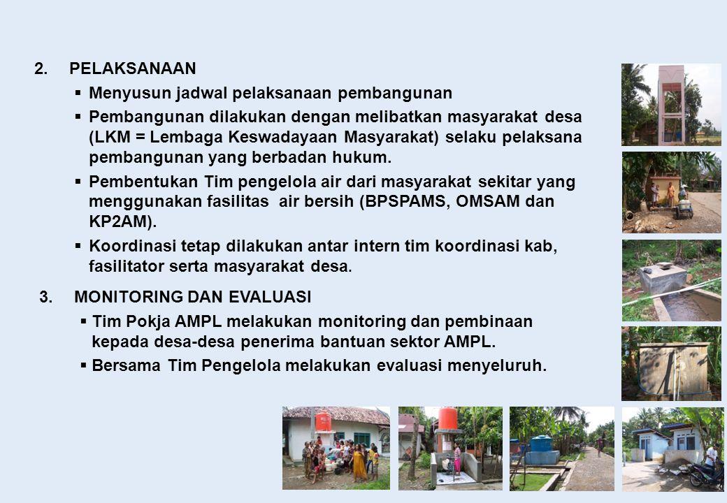 2.PELAKSANAAN  Menyusun jadwal pelaksanaan pembangunan  Pembangunan dilakukan dengan melibatkan masyarakat desa (LKM = Lembaga Keswadayaan Masyaraka