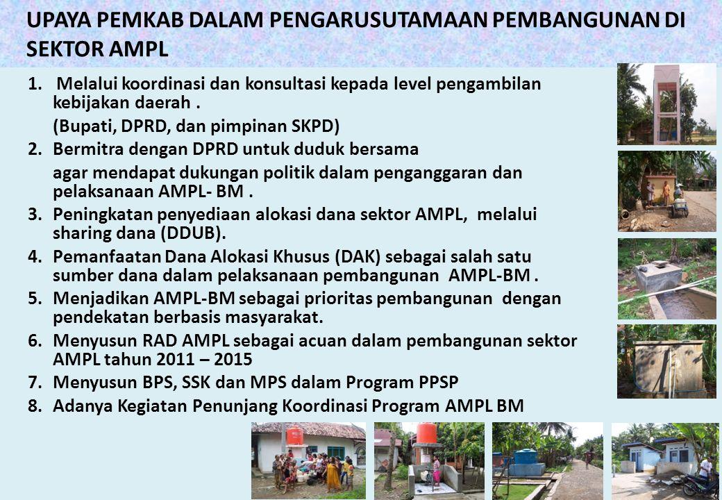 UPAYA PEMKAB DALAM PENGARUSUTAMAAN PEMBANGUNAN DI SEKTOR AMPL 1. Melalui koordinasi dan konsultasi kepada level pengambilan kebijakan daerah. (Bupati,