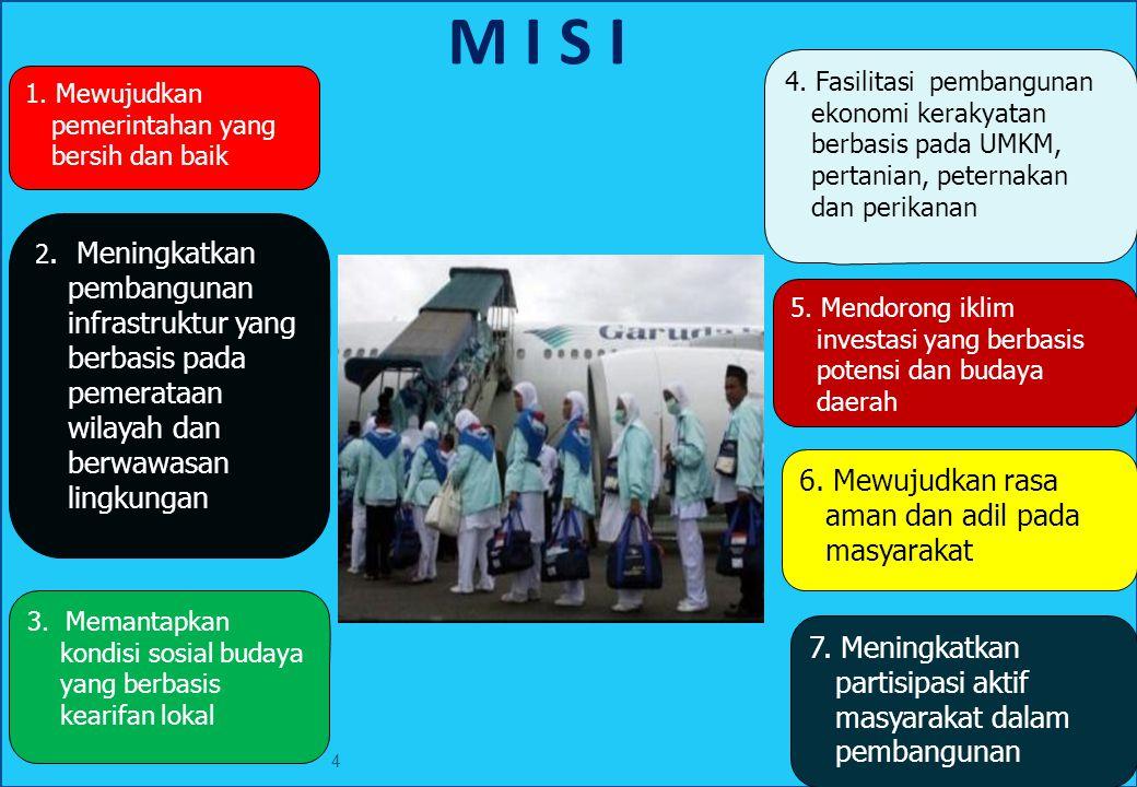 M I S I 1. Mewujudkan pemerintahan yang bersih dan baik 4 5. Mendorong iklim investasi yang berbasis potensi dan budaya daerah 4. Fasilitasi pembangun