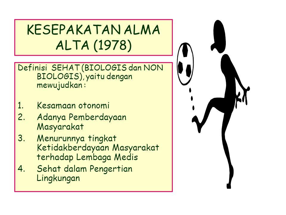 KESEPAKATAN ALMA ALTA (1978) Definisi SEHAT (BIOLOGIS dan NON BIOLOGIS), yaitu dengan mewujudkan : 1.Kesamaan otonomi 2.Adanya Pemberdayaan Masyarakat