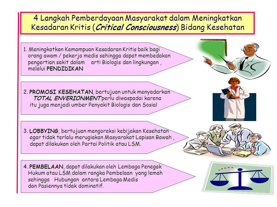 4 Langkah Pemberdayaan Masyarakat dalam Meningkatkan Kesadaran Kritis (Critical Consciousness) Bidang Kesehatan 1. Meningkatkan Kemampuan Kesadaran Kr