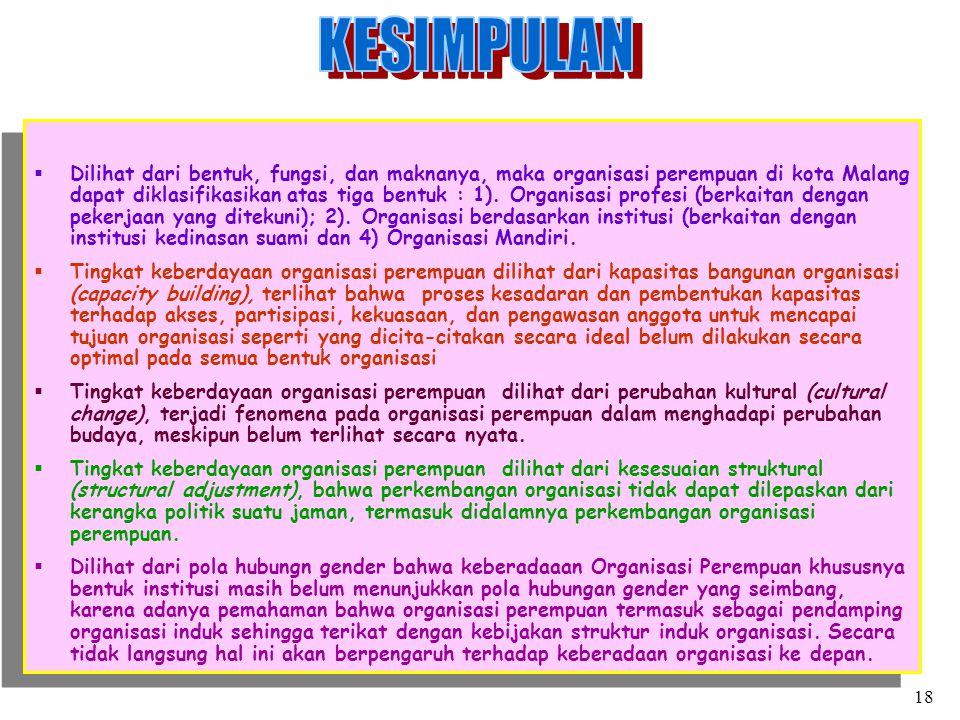  Dilihat dari bentuk, fungsi, dan maknanya, maka organisasi perempuan di kota Malang dapat diklasifikasikan atas tiga bentuk : 1). Organisasi profesi