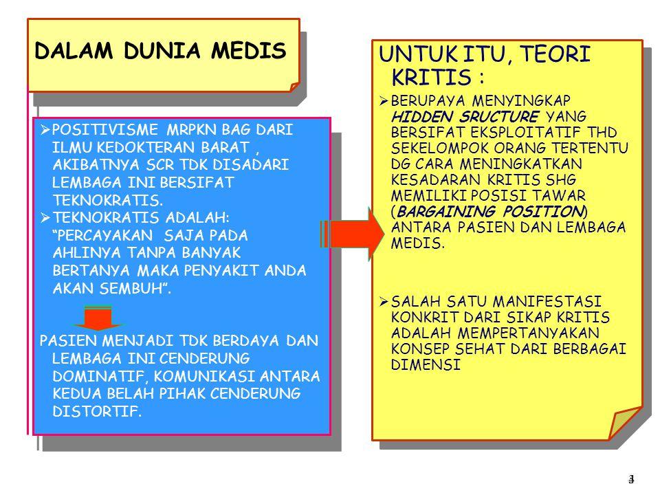 DALAM PERSPEKTIF MEDIS LEMBAGA MEDIS TDK HANYA MENGONTROL ORANG SAKIT, TETAPI JUGA ORANG SEHAT MELALUI PELEMBAGAAN IDEOLOGY MEDICALIZATION OF LIFE, UNTUK SEHAT ORANG HARUS MENGIKUTI GARIS PERINTAH MEDIS.