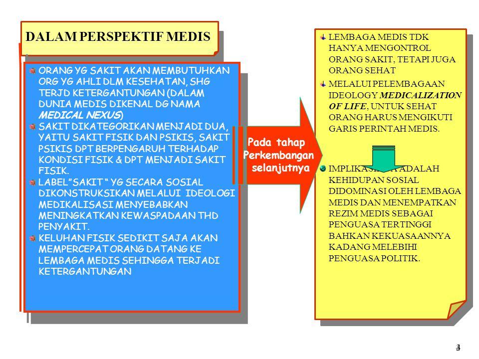 DICIPTAKANNYA OPINI MEDICALIZATION OF LIFE : SECARA NORMATIF (DALAM PENGERTIAN PHRONESIS) BAIK.