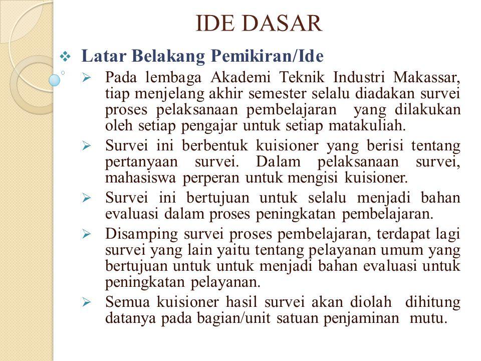 IDE DASAR  Latar Belakang Pemikiran/Ide  Pada lembaga Akademi Teknik Industri Makassar, tiap menjelang akhir semester selalu diadakan survei proses