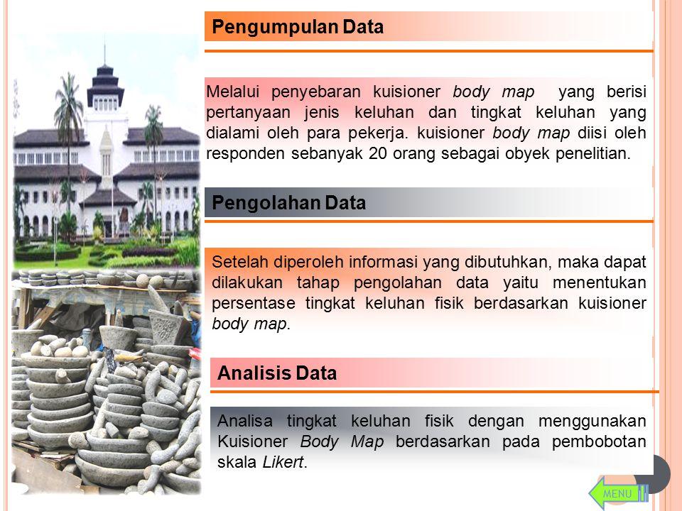 Pengumpulan Data Melalui penyebaran kuisioner body map yang berisi pertanyaan jenis keluhan dan tingkat keluhan yang dialami oleh para pekerja. kuisio