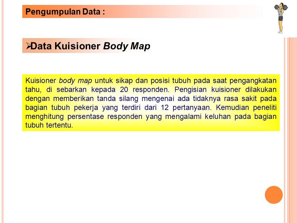 Pengolahan Data :  Pengolahan Data Body Map Berdasarkan hasil pengolahan data dengan menggunakan body map pada tabel 4.1 dan gambar 4.7, dapat dilihat persentase tingkat keluhan sakit adalah tingkat keluhan yang memiliki persentase tertinggi yaitu 100 % responden merasakan sakit.