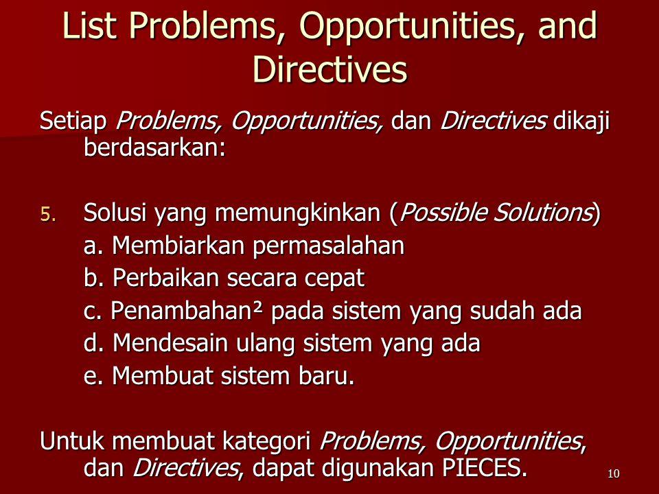 10 Setiap Problems, Opportunities, dan Directives dikaji berdasarkan: 5. Solusi yang memungkinkan (Possible Solutions) a. Membiarkan permasalahan b. P