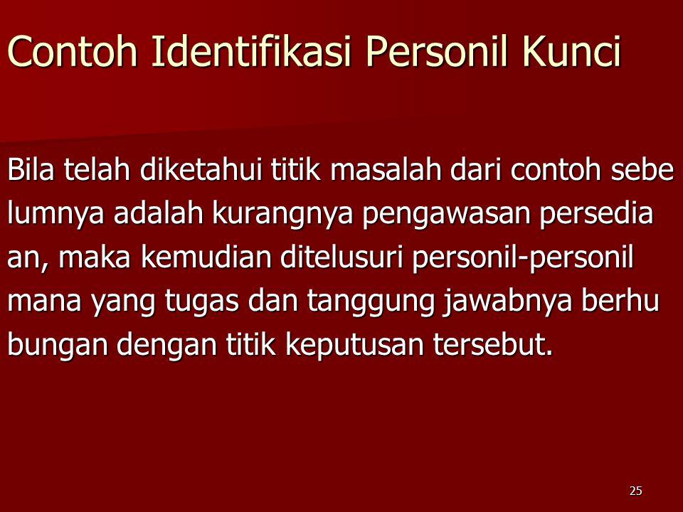 25 Contoh Identifikasi Personil Kunci Bila telah diketahui titik masalah dari contoh sebe lumnya adalah kurangnya pengawasan persedia an, maka kemudia