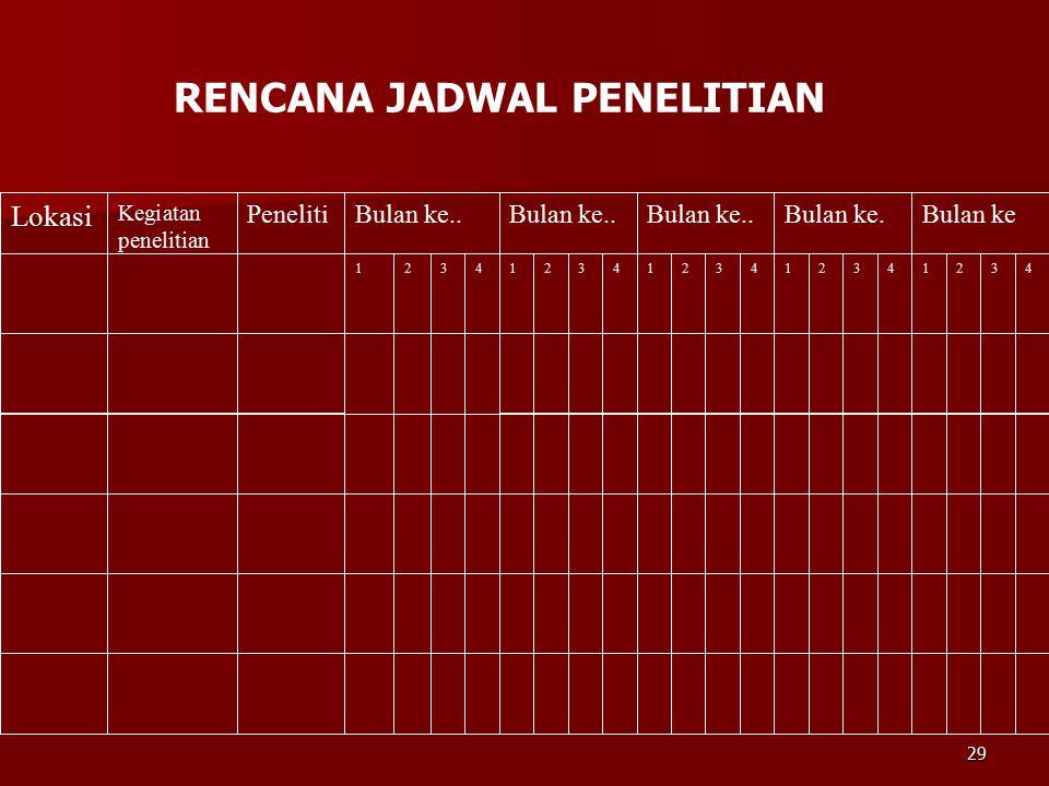29 RENCANA JADWAL PENELITIAN
