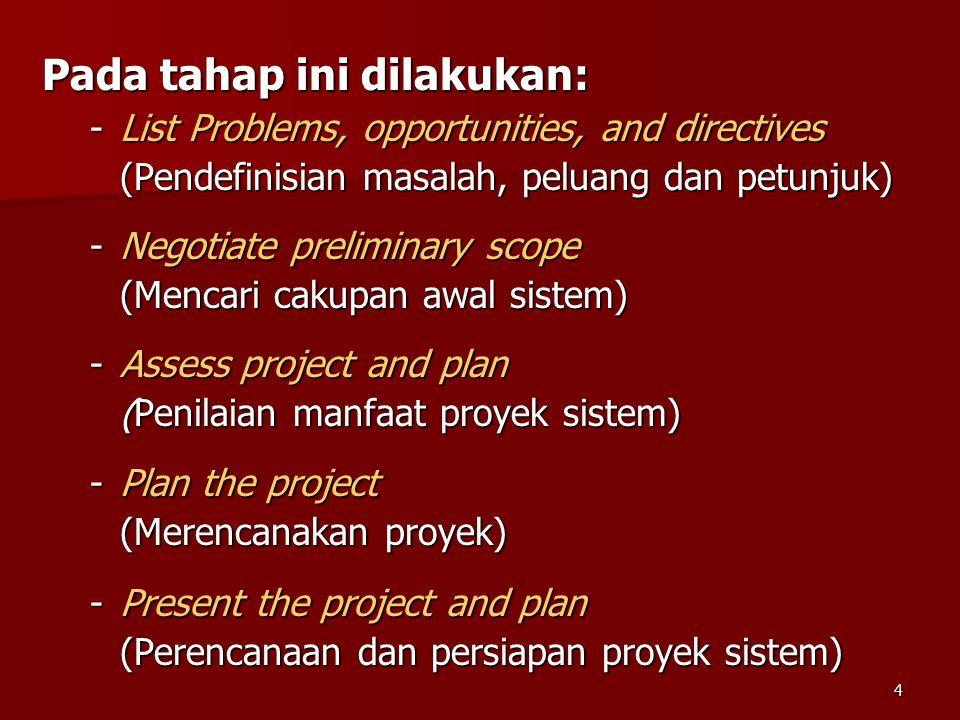 4 Pada tahap ini dilakukan: -List Problems, opportunities, and directives (Pendefinisian masalah, peluang dan petunjuk) -Negotiate preliminary scope (