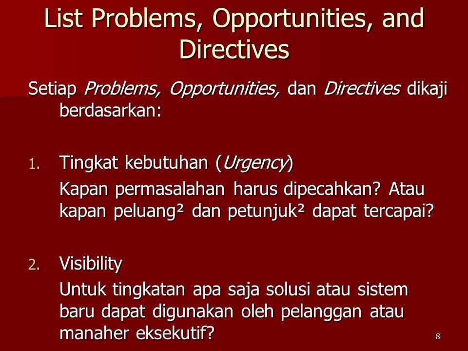 8 Setiap Problems, Opportunities, dan Directives dikaji berdasarkan: 1. Tingkat kebutuhan (Urgency) Kapan permasalahan harus dipecahkan? Atau kapan pe