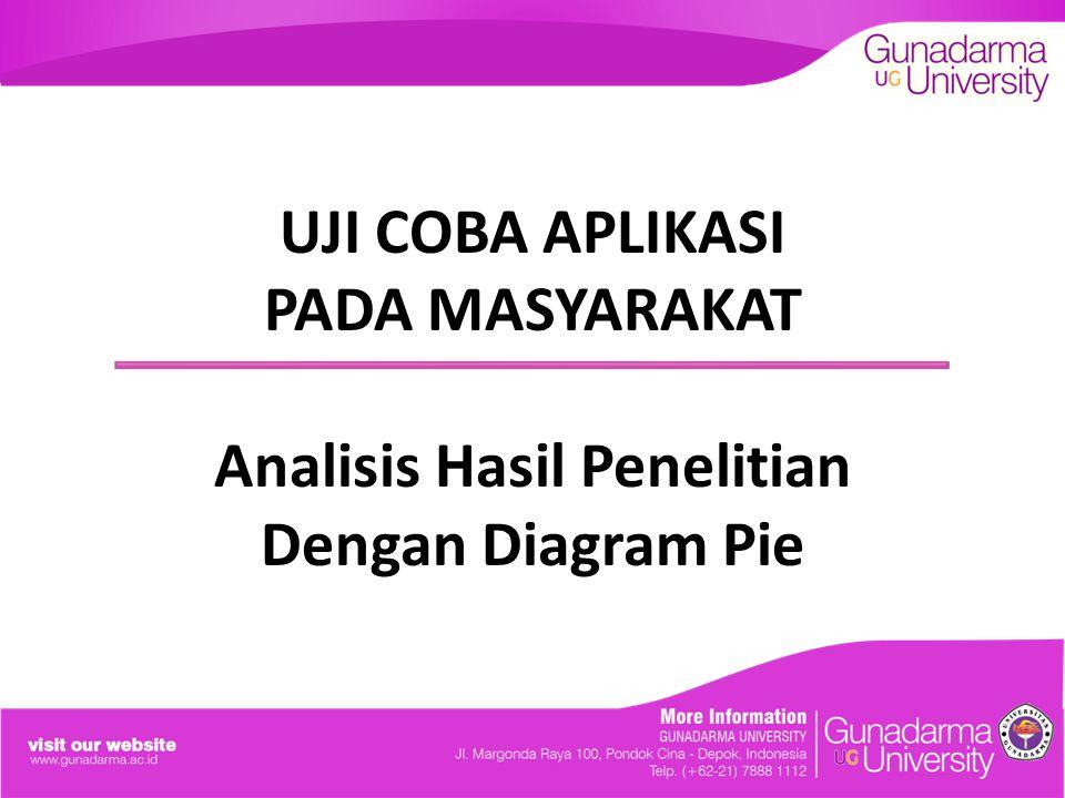 UJI COBA APLIKASI PADA MASYARAKAT Analisis Hasil Penelitian Dengan Diagram Pie