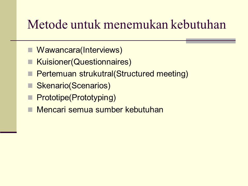 Metode untuk menemukan kebutuhan Wawancara(Interviews) Kuisioner(Questionnaires) Pertemuan strukutral(Structured meeting) Skenario(Scenarios) Prototip