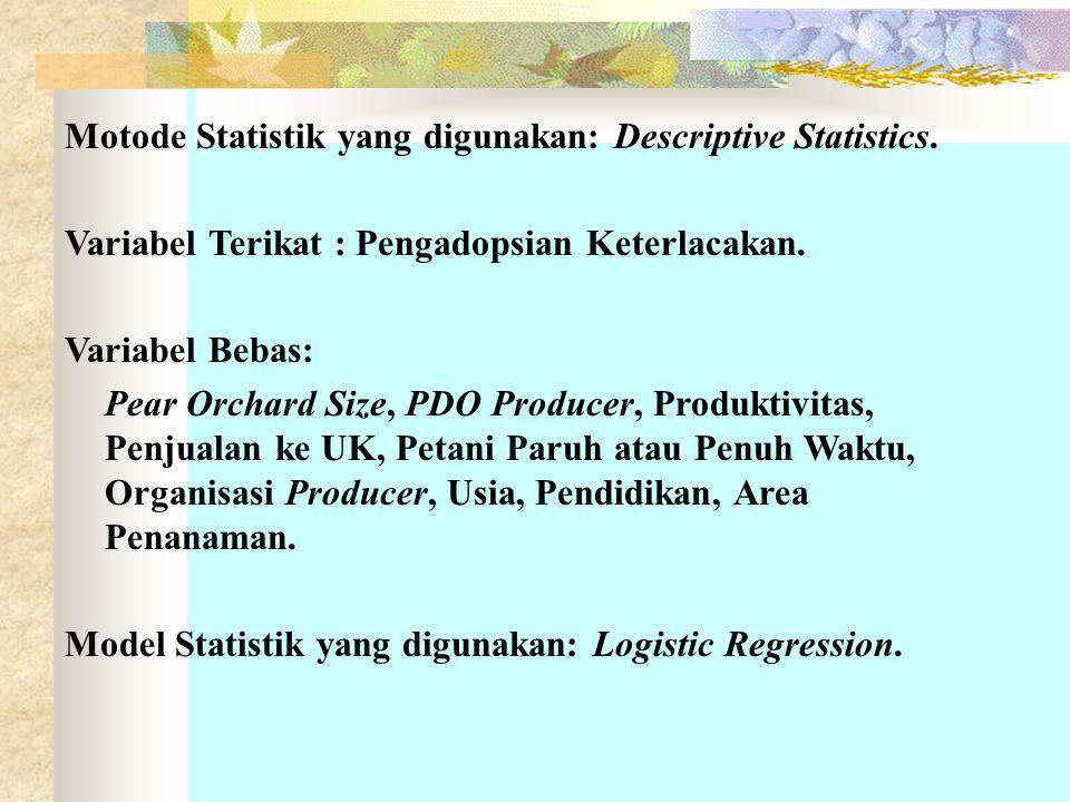 Motode Statistik yang digunakan: Descriptive Statistics.