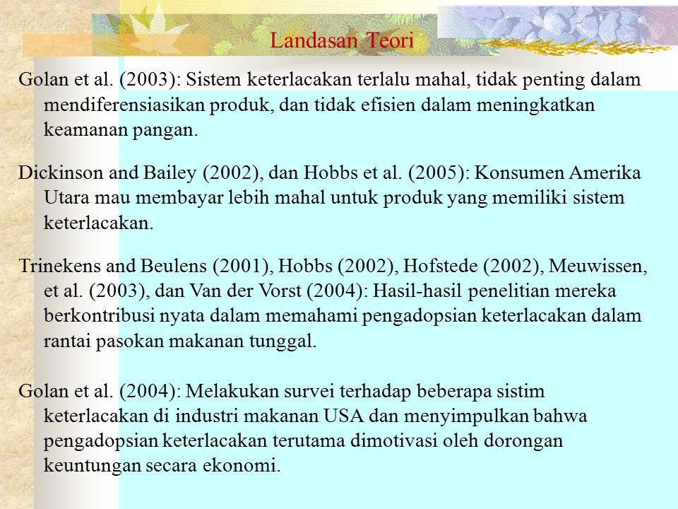 Landasan Teori Golan et al.