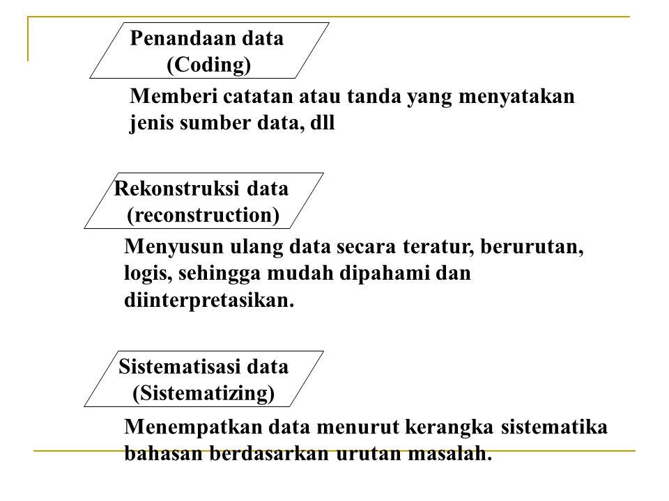 Rekonstruksi data (reconstruction) Menyusun ulang data secara teratur, berurutan, logis, sehingga mudah dipahami dan diinterpretasikan. Penandaan data