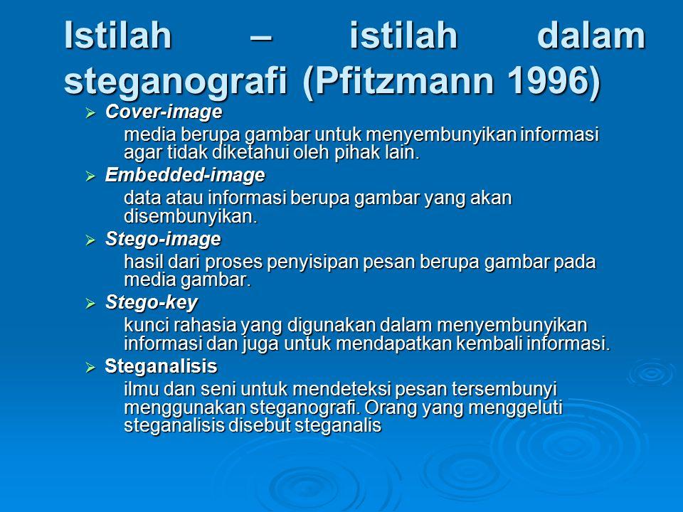 Istilah – istilah dalam steganografi (Pfitzmann 1996)  Cover-image media berupa gambar untuk menyembunyikan informasi agar tidak diketahui oleh pihak