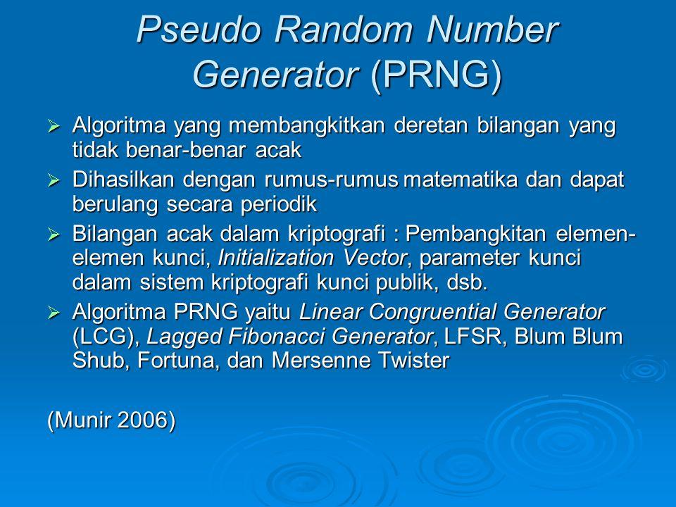 Pseudo Random Number Generator (PRNG)  Algoritma yang membangkitkan deretan bilangan yang tidak benar-benar acak  Dihasilkan dengan rumus-rumus mate