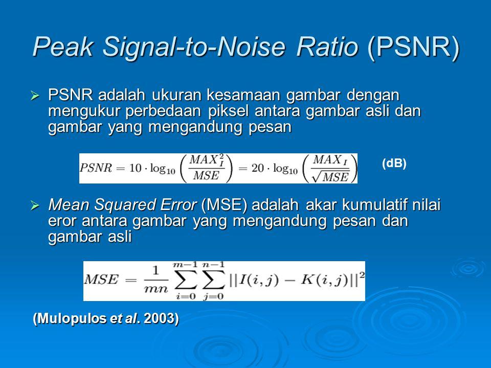 Peak Signal-to-Noise Ratio (PSNR)  PSNR adalah ukuran kesamaan gambar dengan mengukur perbedaan piksel antara gambar asli dan gambar yang mengandung