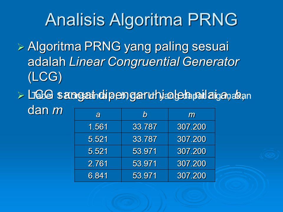 Analisis Algoritma PRNG  Algoritma PRNG yang paling sesuai adalah Linear Congruential Generator (LCG)  LCG sangat dipengaruhi oleh nilai a, b, dan m