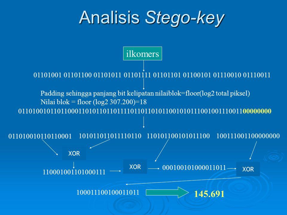 Analisis Stego-key ilkomers 01101001 01101100 01101011 01101111 01101101 01100101 01110010 01110011 Padding sehingga panjang bit kelipatan nilaiblok=f