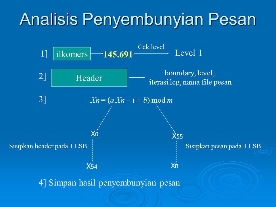 Analisis Penyembunyian Pesan 145.691 Xn = (a Xn – 1 + b) mod m Header boundary, level, iterasi lcg, nama file pesan ilkomers 1] Cek level Level 1 2] 3