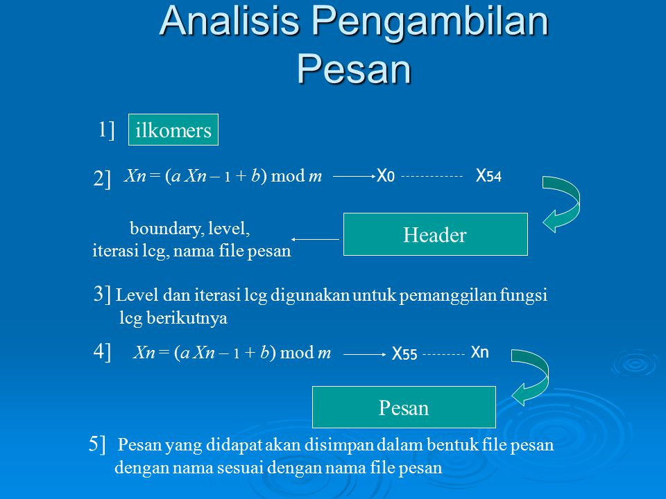 Analisis Pengambilan Pesan Xn = (a Xn – 1 + b) mod m ilkomers 1] 2] X0X0 X 54 Header boundary, level, iterasi lcg, nama file pesan 3] Level dan iteras