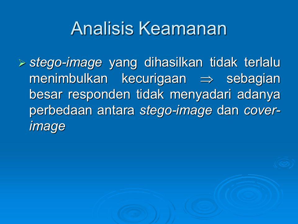 Analisis Keamanan  stego-image yang dihasilkan tidak terlalu menimbulkan kecurigaan  sebagian besar responden tidak menyadari adanya perbedaan antar