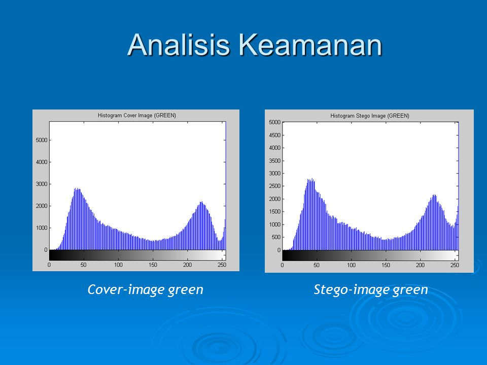 Analisis Keamanan Cover-image greenStego-image green