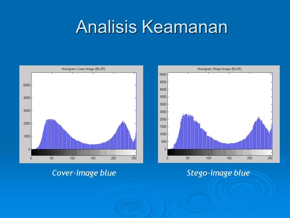 Analisis Keamanan Cover-image blueStego-image blue