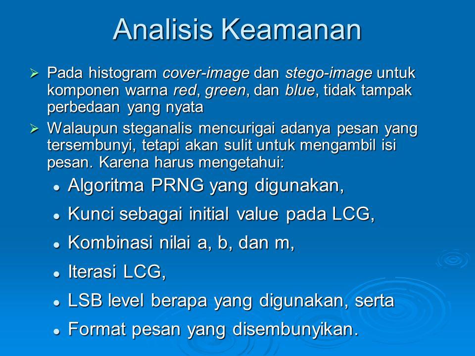 Analisis Keamanan  Pada histogram cover-image dan stego-image untuk komponen warna red, green, dan blue, tidak tampak perbedaan yang nyata  Walaupun