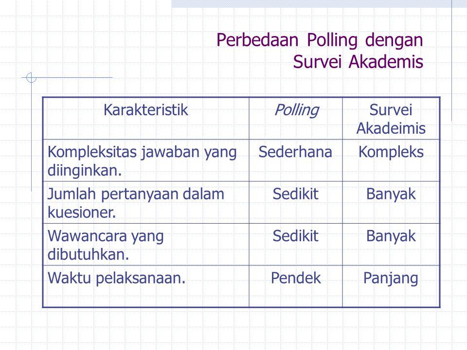 Perbedaan Polling dengan Survei Akademis KarakteristikPollingSurvei Akadeimis Kompleksitas jawaban yang diinginkan. SederhanaKompleks Jumlah pertanyaa