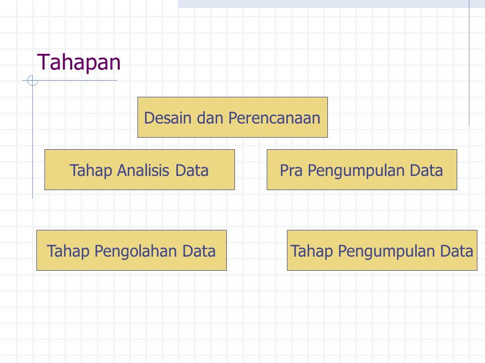 Tahapan Desain dan Perencanaan Pra Pengumpulan Data Tahap Pengumpulan DataTahap Pengolahan Data Tahap Analisis Data
