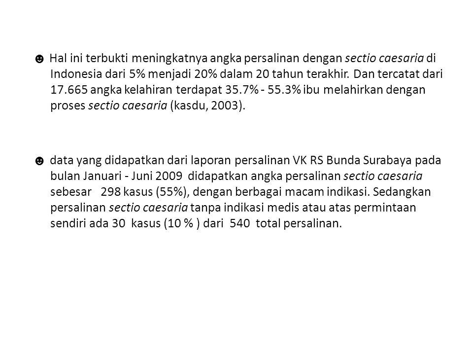 ☻ Hal ini terbukti meningkatnya angka persalinan dengan sectio caesaria di Indonesia dari 5% menjadi 20% dalam 20 tahun terakhir. Dan tercatat dari 17