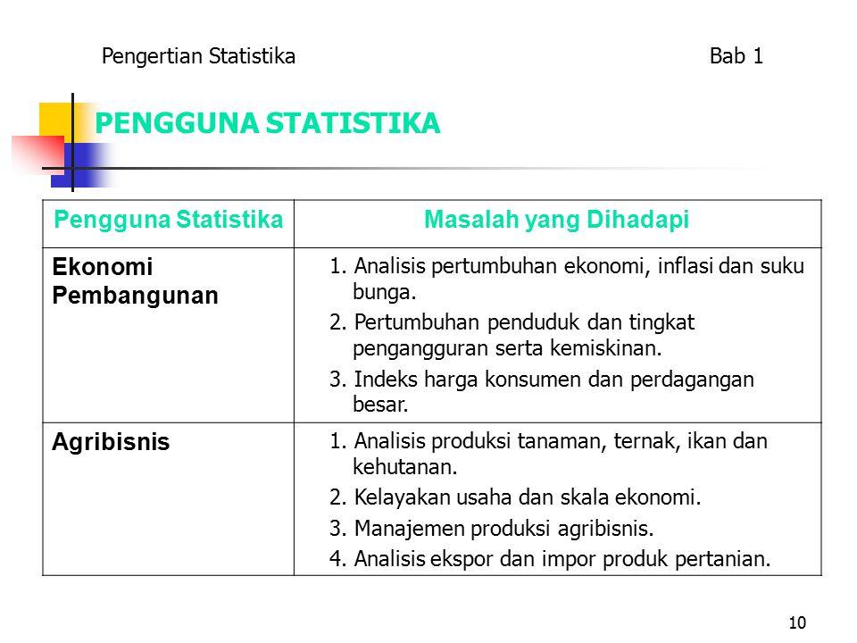 10 PENGGUNA STATISTIKA Pengguna StatistikaMasalah yang Dihadapi Ekonomi Pembangunan 1.