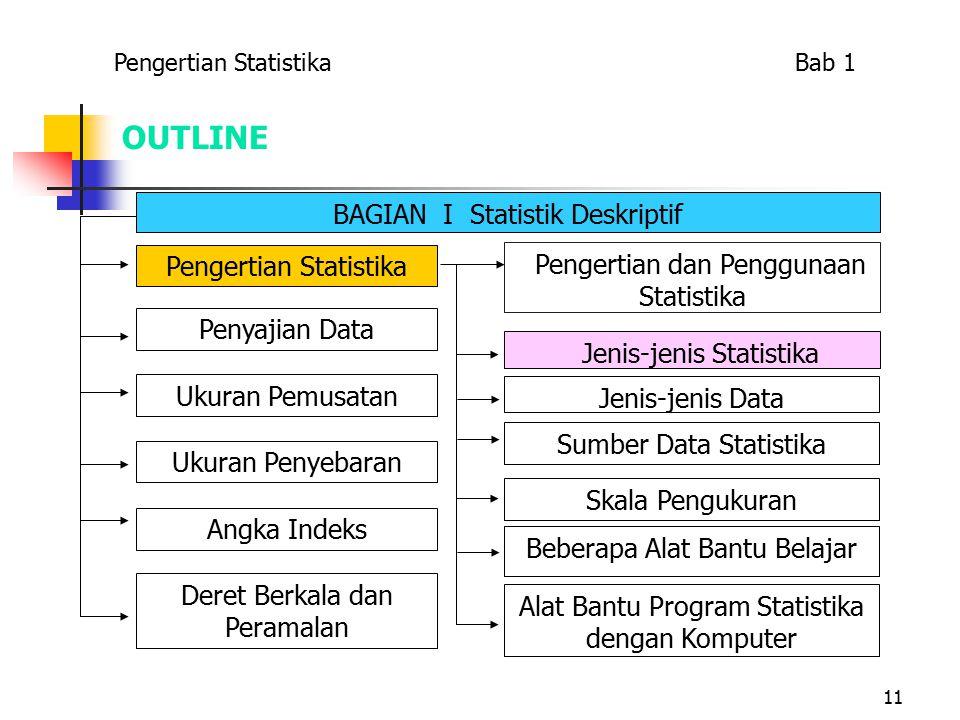 11 OUTLINE BAGIAN I Statistik Deskriptif Pengertian Statistika Penyajian Data Ukuran Penyebaran Ukuran Pemusatan Angka Indeks Deret Berkala dan Peramalan Pengertian dan Penggunaan Statistika Jenis-jenis Statistika Jenis-jenis Data Sumber Data Statistika Skala Pengukuran Beberapa Alat Bantu Belajar Alat Bantu Program Statistika dengan Komputer Pengertian Statistika Bab 1