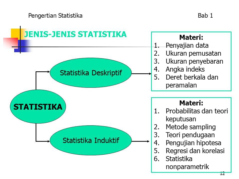 12 JENIS-JENIS STATISTIKA STATISTIKA Statistika Deskriptif Statistika Induktif Materi: 1.Penyajian data 2.Ukuran pemusatan 3.Ukuran penyebaran 4.Angka indeks 5.Deret berkala dan peramalan Materi: 1.Probabilitas dan teori keputusan 2.Metode sampling 3.Teori pendugaan 4.Pengujian hipotesa 5.Regresi dan korelasi 6.Statistika nonparametrik Pengertian Statistika Bab 1