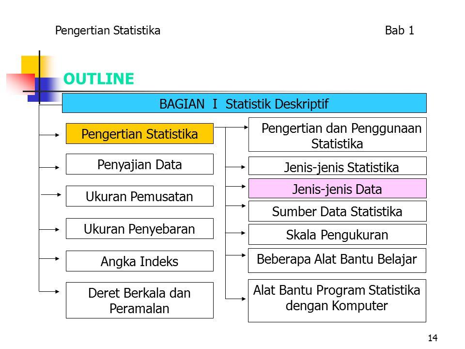 14 OUTLINE BAGIAN I Statistik Deskriptif Pengertian Statistika Penyajian Data Ukuran Penyebaran Ukuran Pemusatan Angka Indeks Deret Berkala dan Peramalan Pengertian dan Penggunaan Statistika Jenis-jenis Statistika Jenis-jenis Data Sumber Data Statistika Skala Pengukuran Beberapa Alat Bantu Belajar Alat Bantu Program Statistika dengan Komputer Pengertian Statistika Bab 1