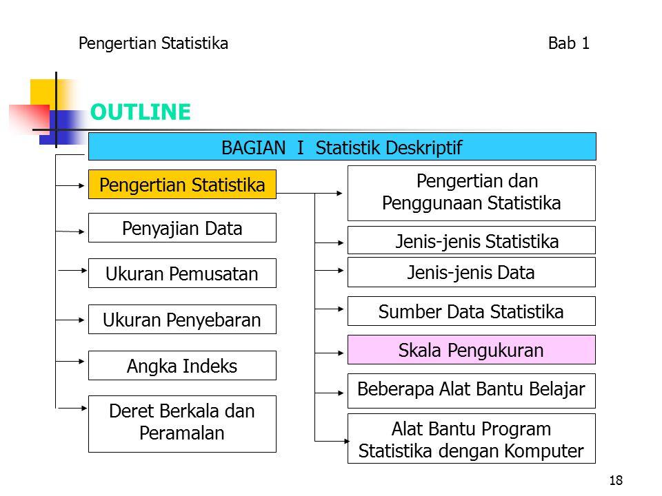 18 OUTLINE BAGIAN I Statistik Deskriptif Pengertian Statistika Penyajian Data Ukuran Penyebaran Ukuran Pemusatan Angka Indeks Deret Berkala dan Peramalan Pengertian dan Penggunaan Statistika Jenis-jenis Statistika Jenis-jenis Data Sumber Data Statistika Skala Pengukuran Beberapa Alat Bantu Belajar Alat Bantu Program Statistika dengan Komputer Pengertian Statistika Bab 1