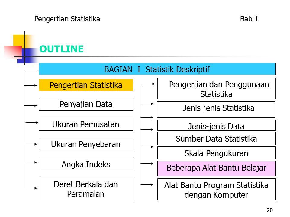 20 OUTLINE BAGIAN I Statistik Deskriptif Pengertian Statistika Penyajian Data Ukuran Penyebaran Ukuran Pemusatan Angka Indeks Deret Berkala dan Perama