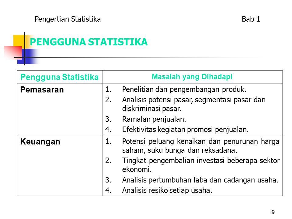9 PENGGUNA STATISTIKA Pengguna Statistika Masalah yang Dihadapi Pemasaran 1.Penelitian dan pengembangan produk.