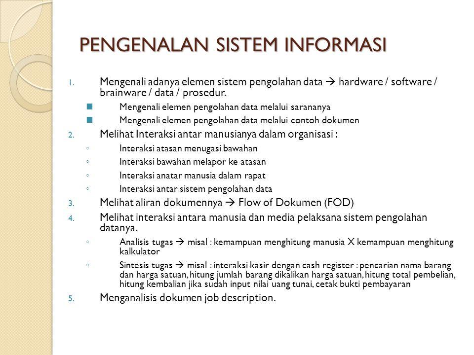 PENGENALAN SISTEM INFORMASI 1. Mengenali adanya elemen sistem pengolahan data  hardware / software / brainware / data / prosedur. Mengenali elemen pe