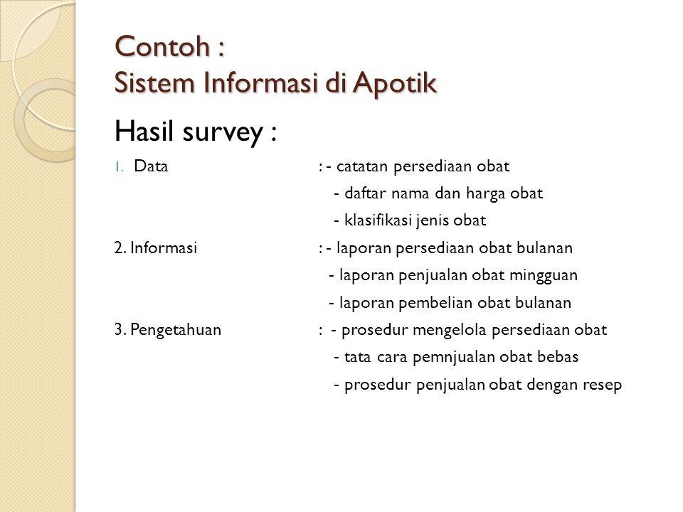 Contoh : Sistem Informasi di Apotik Hasil survey : 1.