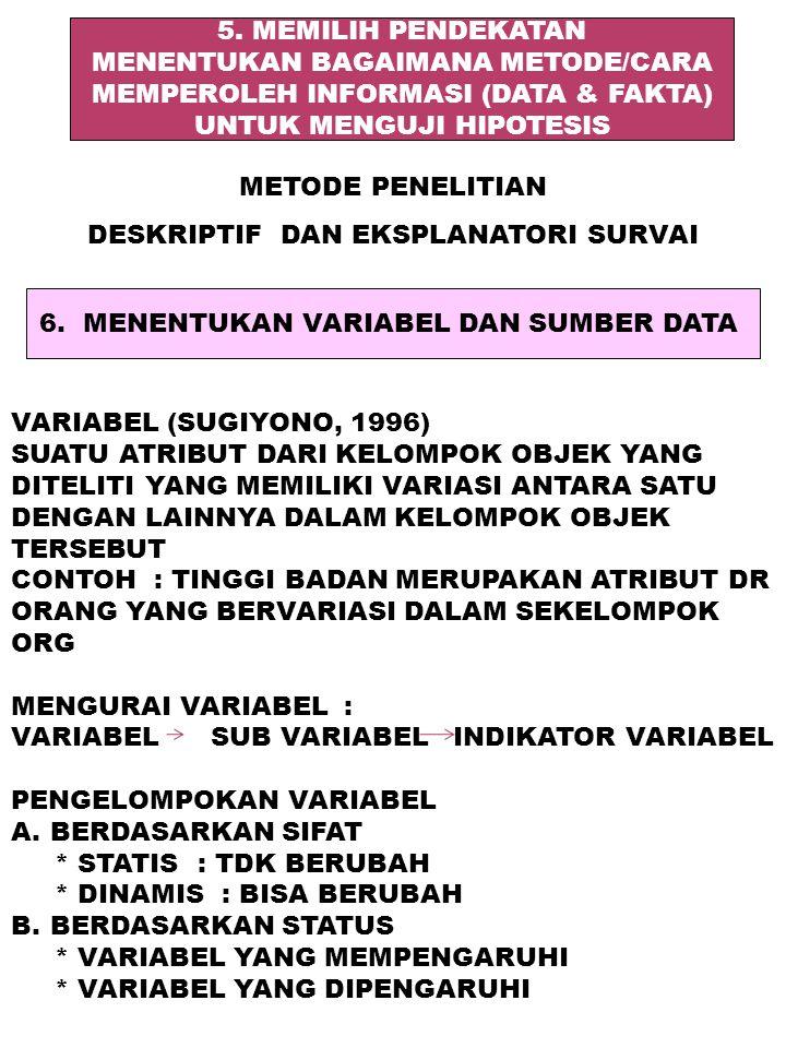 5. MEMILIH PENDEKATAN MENENTUKAN BAGAIMANA METODE/CARA MEMPEROLEH INFORMASI (DATA & FAKTA) UNTUK MENGUJI HIPOTESIS METODE PENELITIAN DESKRIPTIF DAN EK