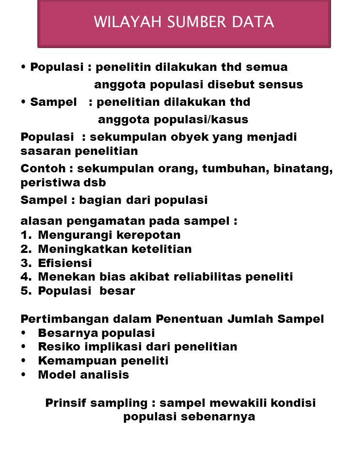 Populasi : penelitin dilakukan thd semua anggota populasi disebut sensus Sampel : penelitian dilakukan thd anggota populasi/kasus Populasi : sekumpula