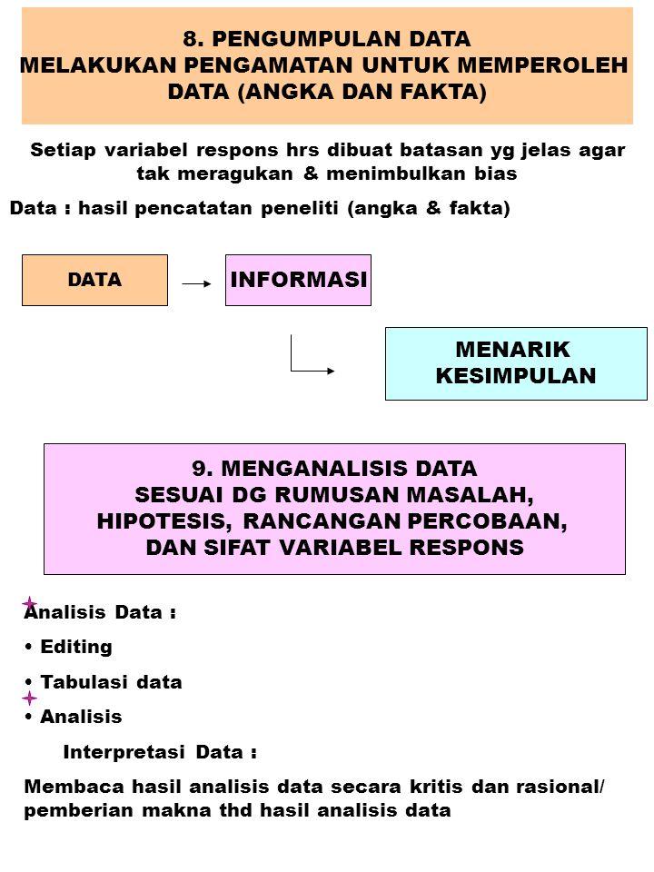 Setiap variabel respons hrs dibuat batasan yg jelas agar tak meragukan & menimbulkan bias Data : hasil pencatatan peneliti (angka & fakta) DATA INFORM