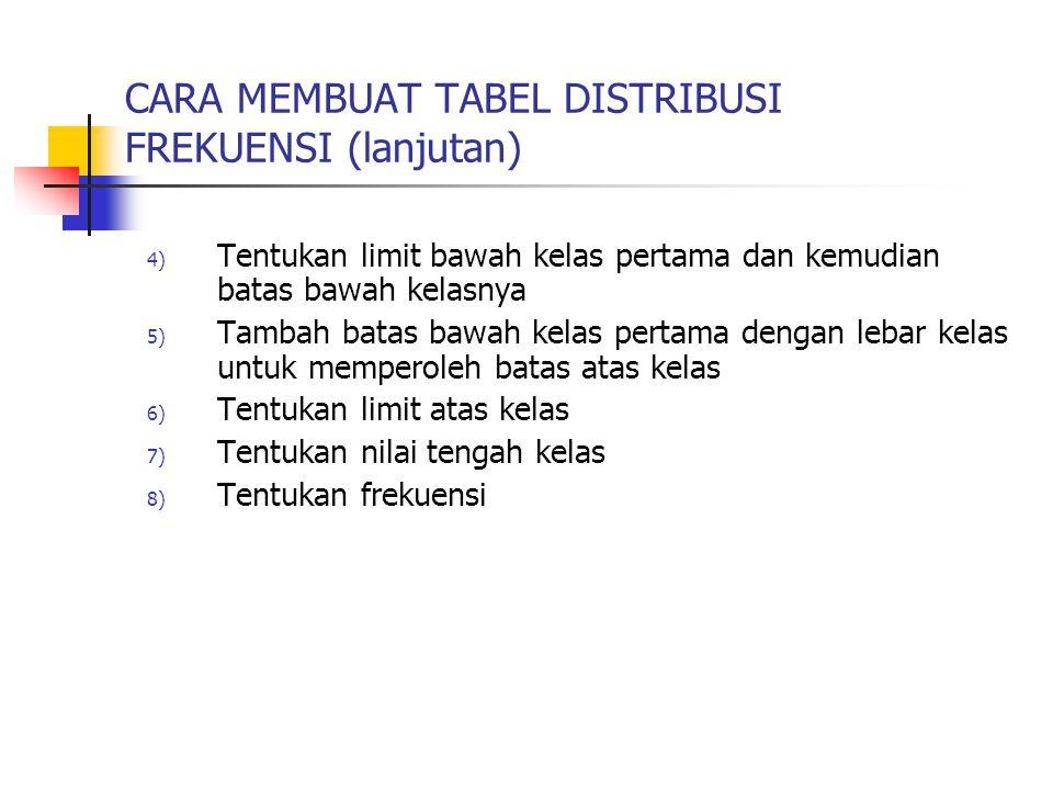CARA MEMBUAT TABEL DISTRIBUSI FREKUENSI (lanjutan) 4) Tentukan limit bawah kelas pertama dan kemudian batas bawah kelasnya 5) Tambah batas bawah kelas