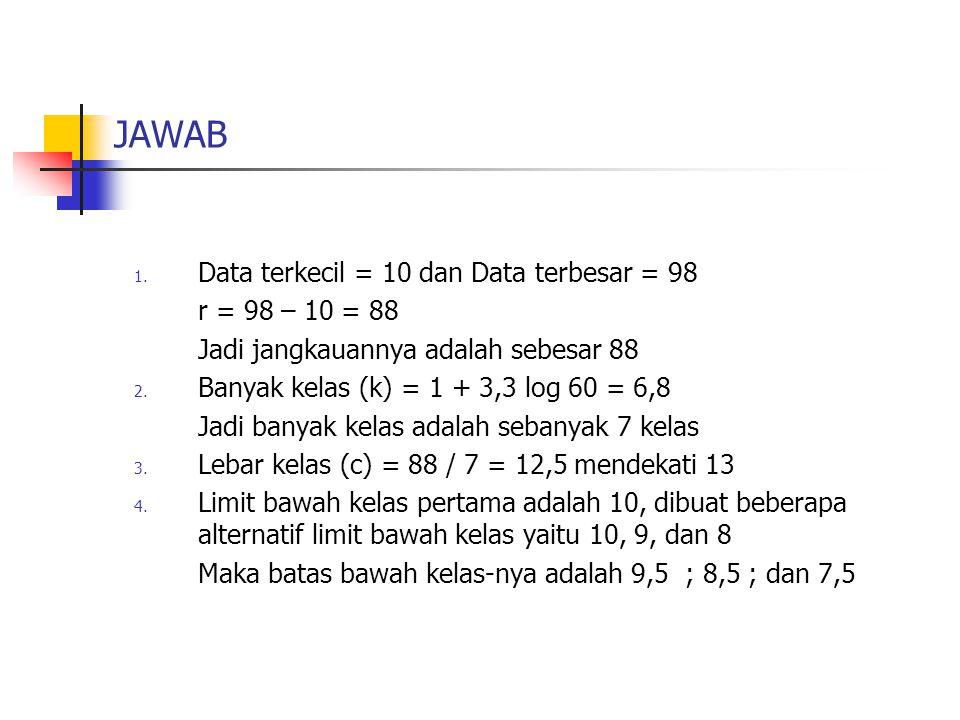 JAWAB 1. Data terkecil = 10 dan Data terbesar = 98 r = 98 – 10 = 88 Jadi jangkauannya adalah sebesar 88 2. Banyak kelas (k) = 1 + 3,3 log 60 = 6,8 Jad