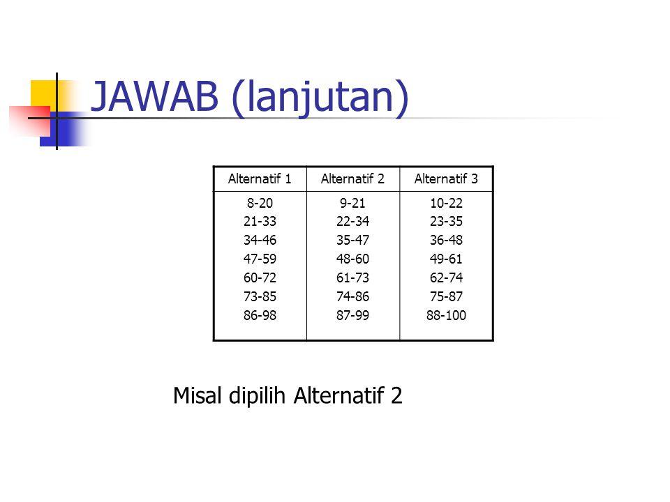 JAWAB (lanjutan) Alternatif 1Alternatif 2Alternatif 3 8-20 21-33 34-46 47-59 60-72 73-85 86-98 9-21 22-34 35-47 48-60 61-73 74-86 87-99 10-22 23-35 36